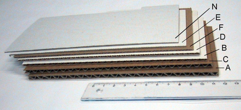 Cardboard_Main_Flutes_Labeled